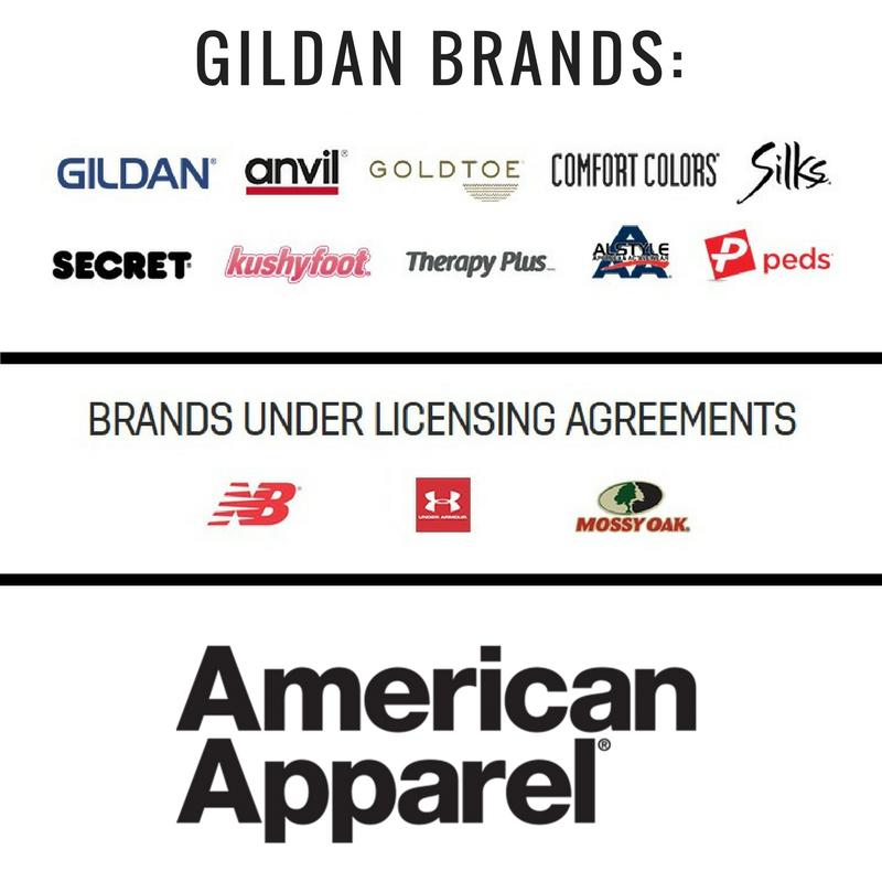 gildan-brand-logos